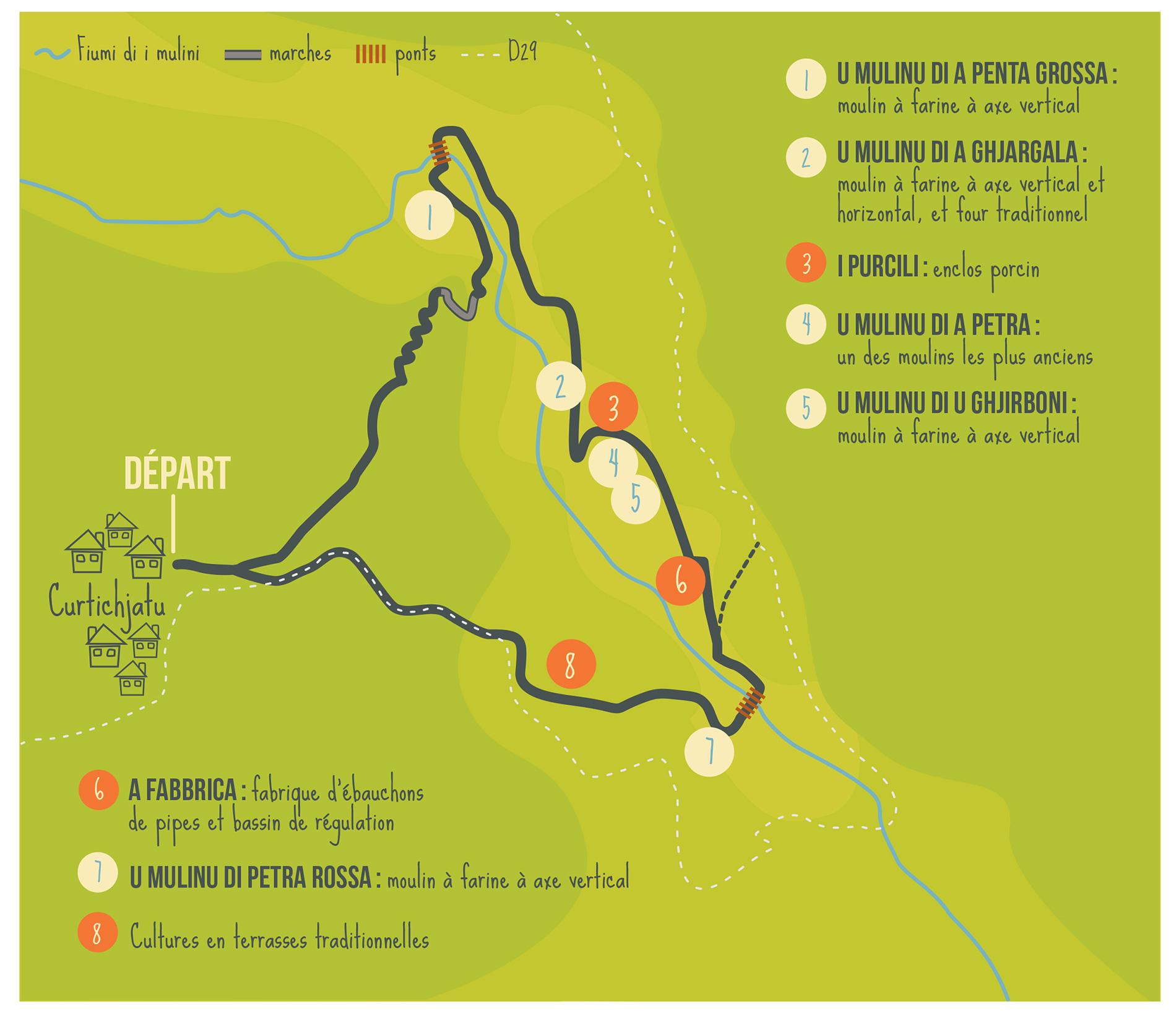 Carte du sentier des moulins de Cuttoli-Corticchiato