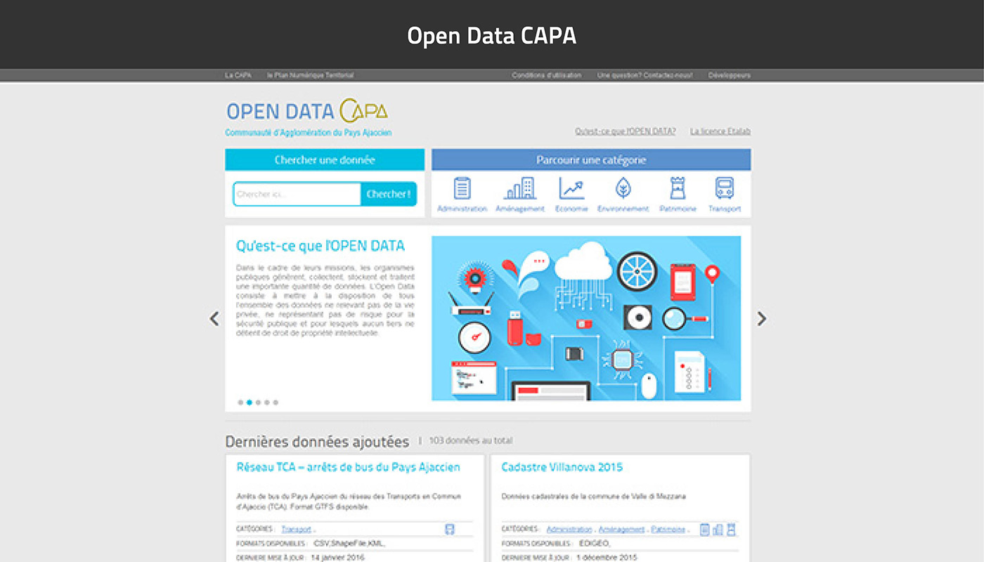 Open Data CAPA