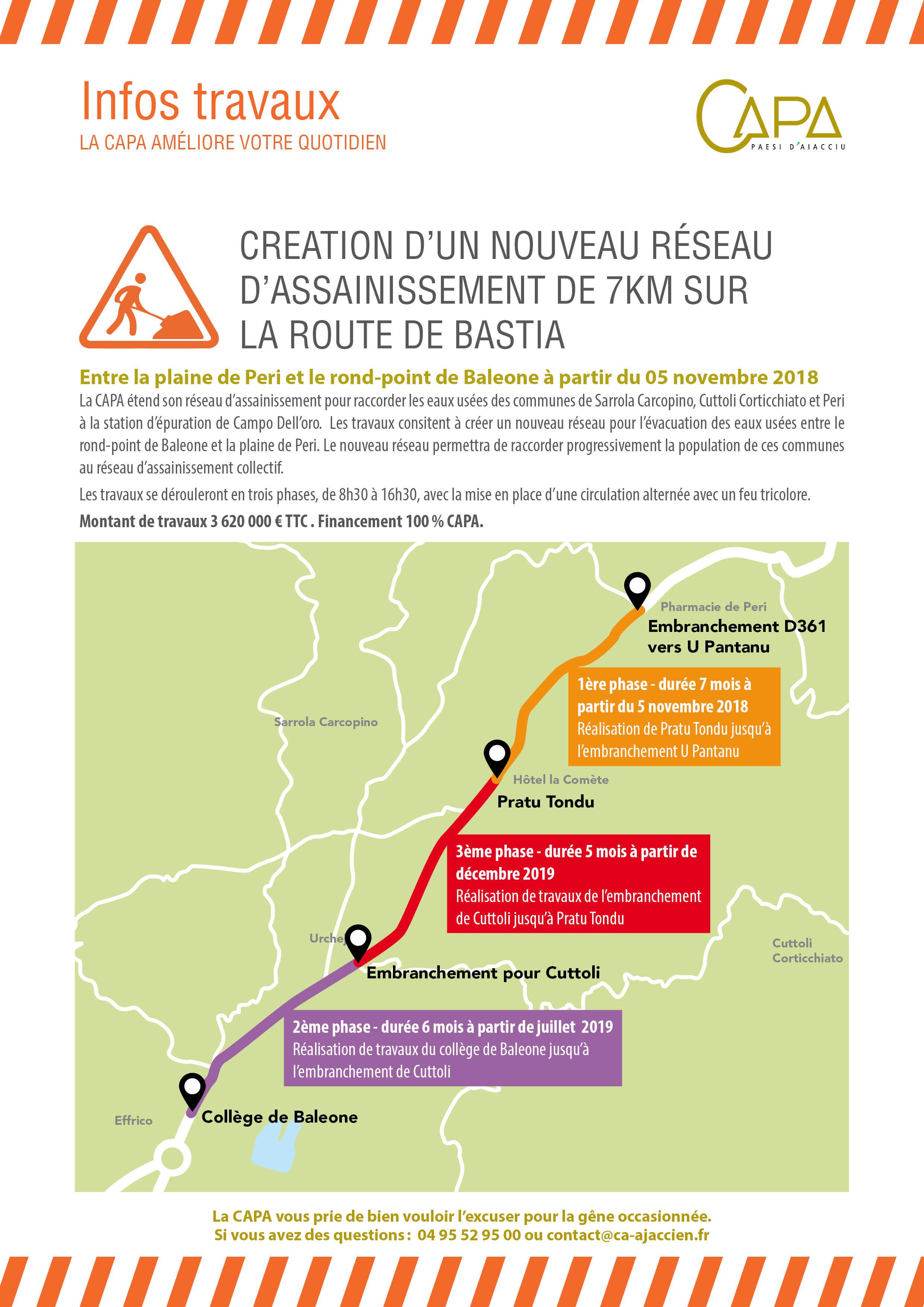 Plan des travaux route de Bastia