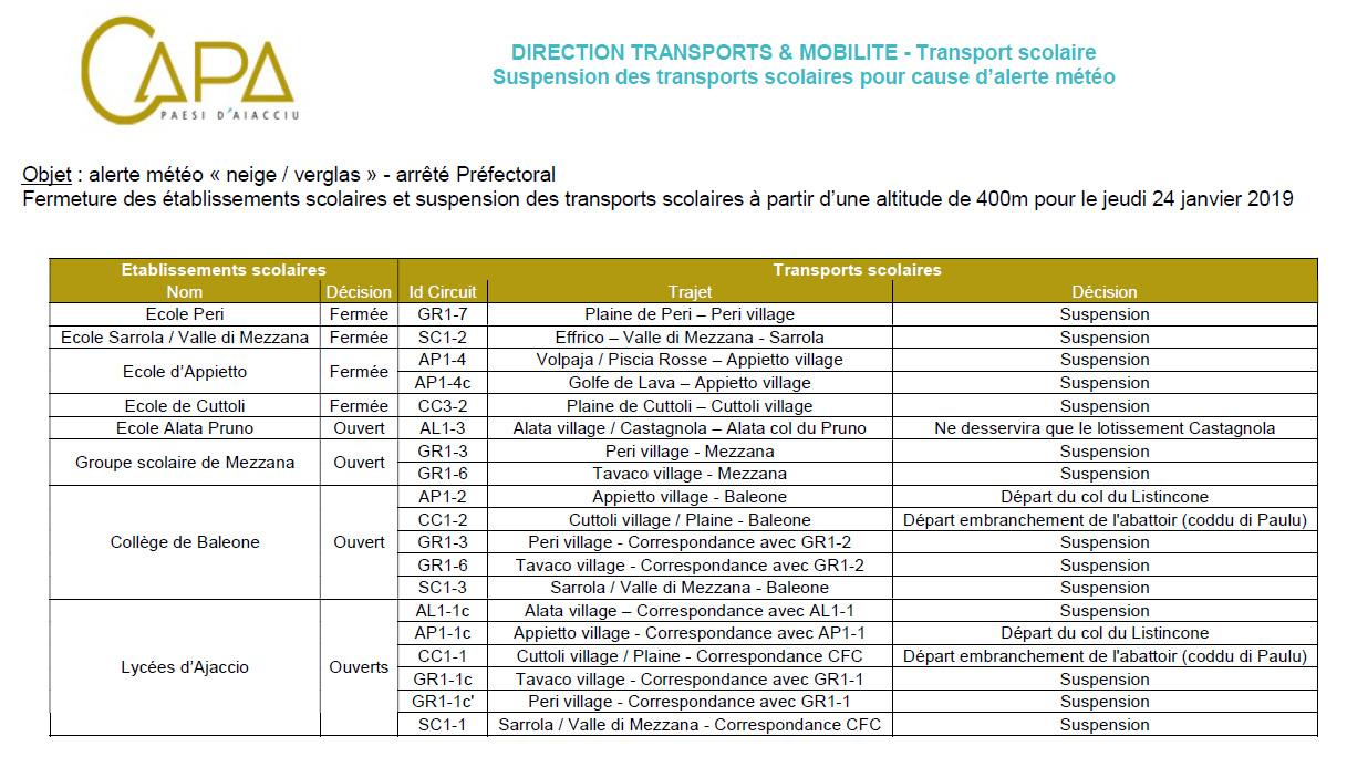 Liste des établissements impactés par l'alerte météo CAPA du 24 janvier 2019