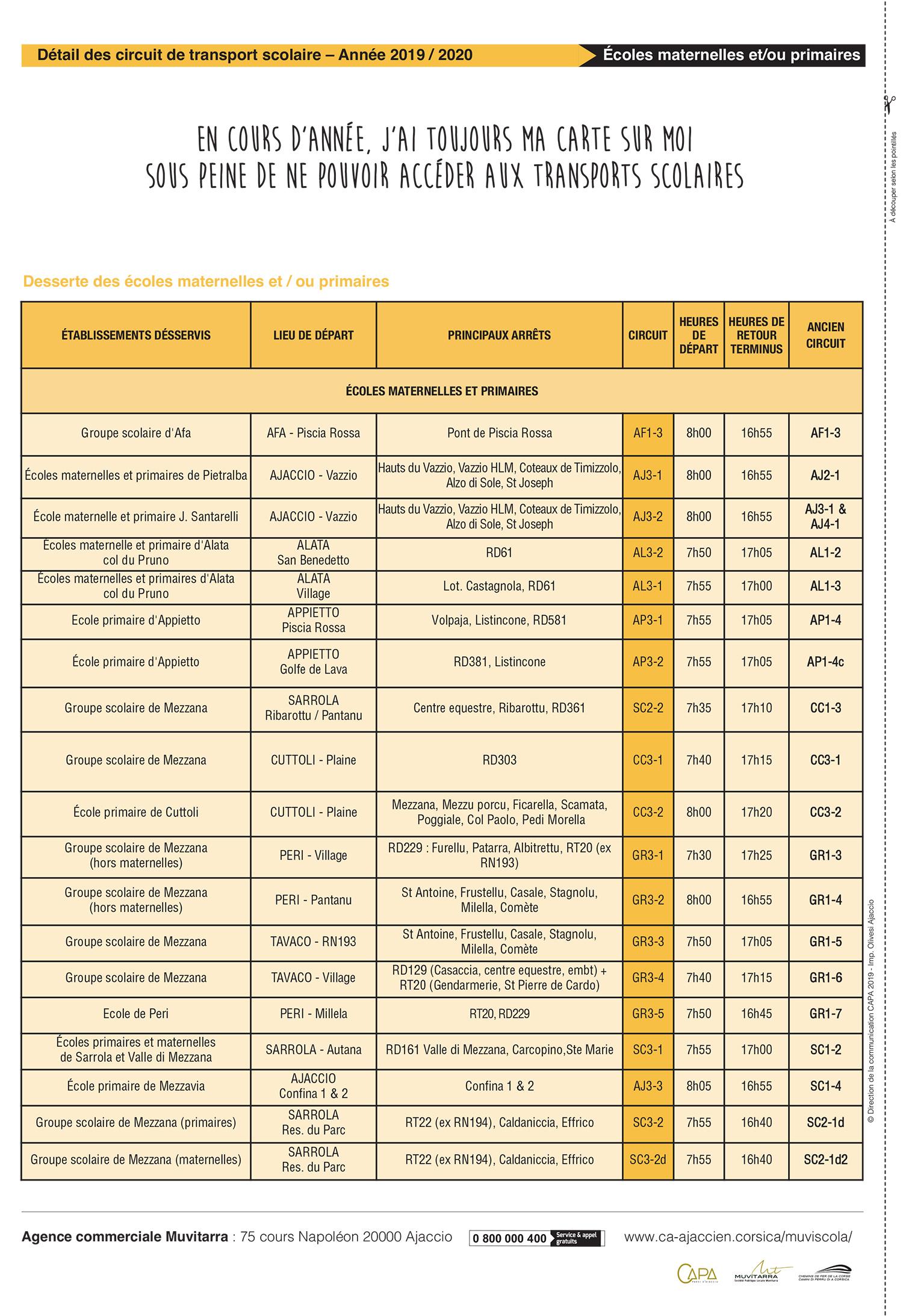 Circuit écoles maternelles et primaires