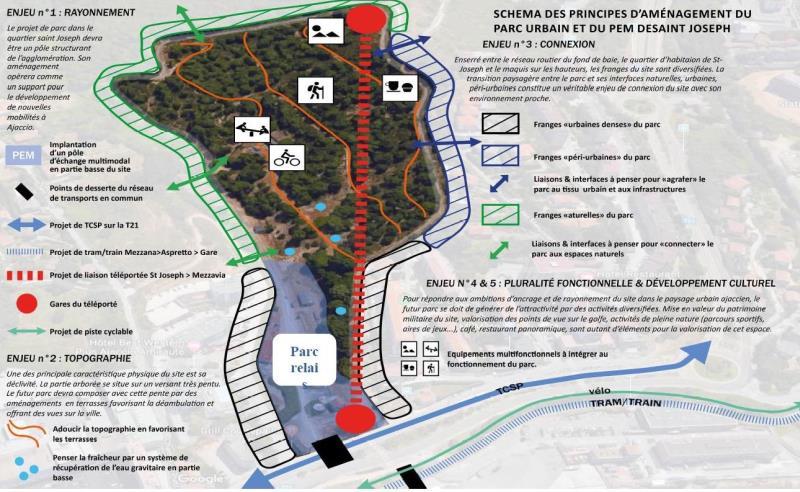 Futur parc urbain de Saint Joseph