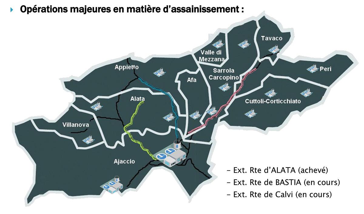 Les 3 opérations majeures en assainissement permettant de relier les villages de la CAPA à la station de Campo Dell'Oro : route d'Alata, route de Bastia et route de Calvi