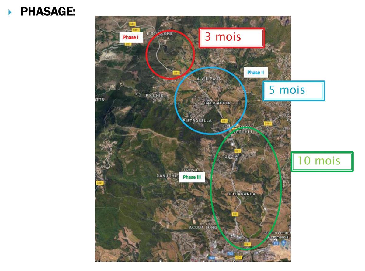 La phasage des travaux d'extension du réseau d'assainissement de la route de Calvi et leur durée estimée